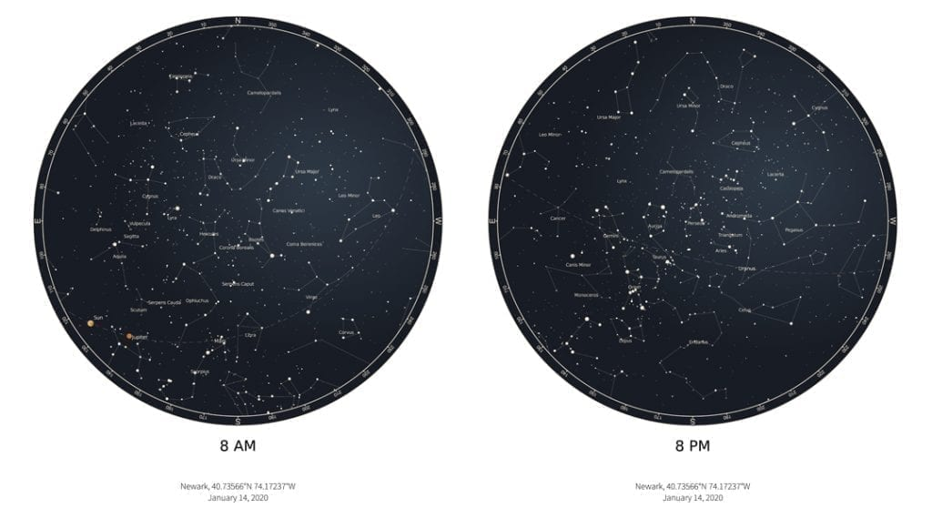 Are star maps accurate?